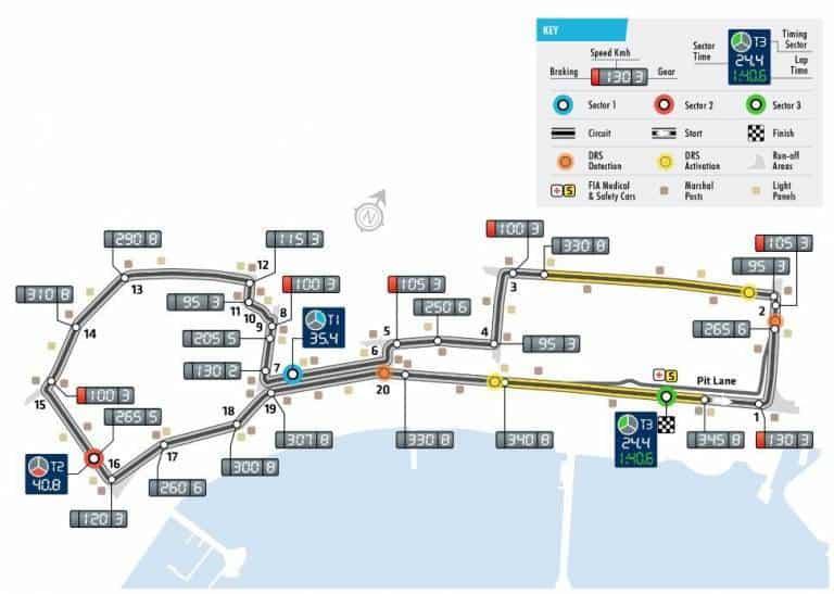 Azerbaijan-GP-F1-2018-Baku-City-Circuit-track-map-Photo-FIA-768x547