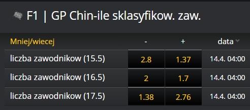ilu sklasyfikowanych Chiny