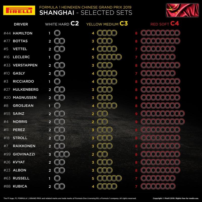 opony grand prix chin 2019 pirelli