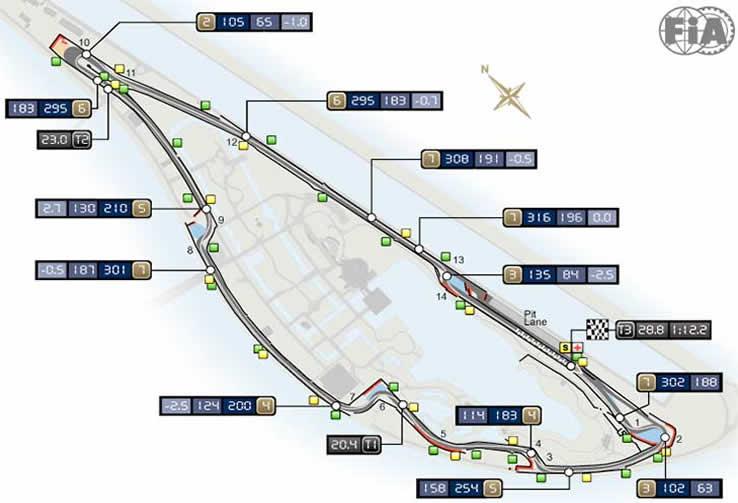 FIA F1 tor gilles villeneuve