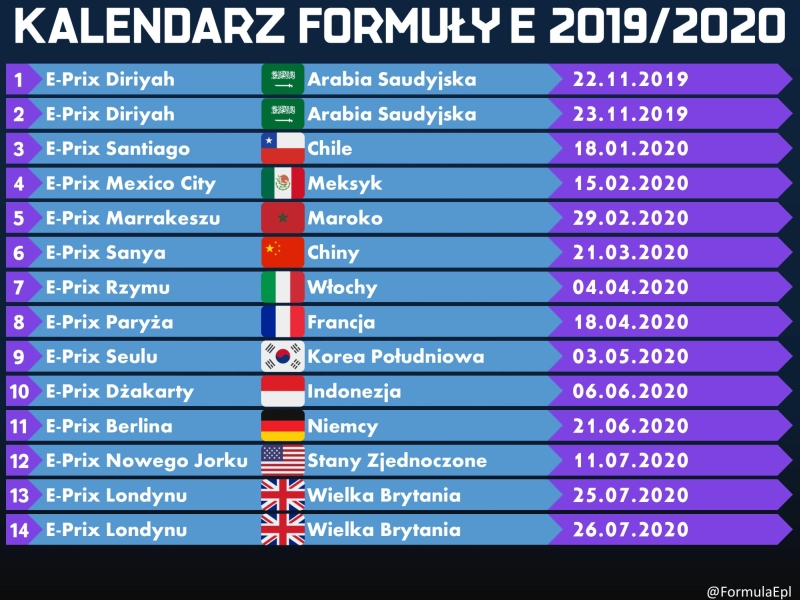 kalendarz Formuły E