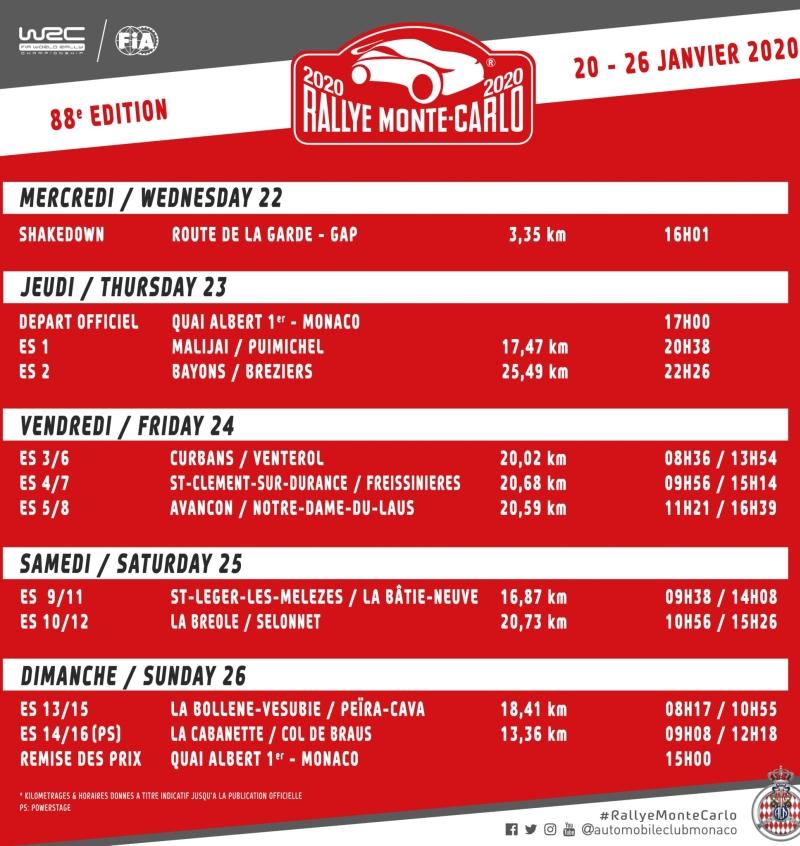 Harmonogram Rajdu Monte Carlo 2020