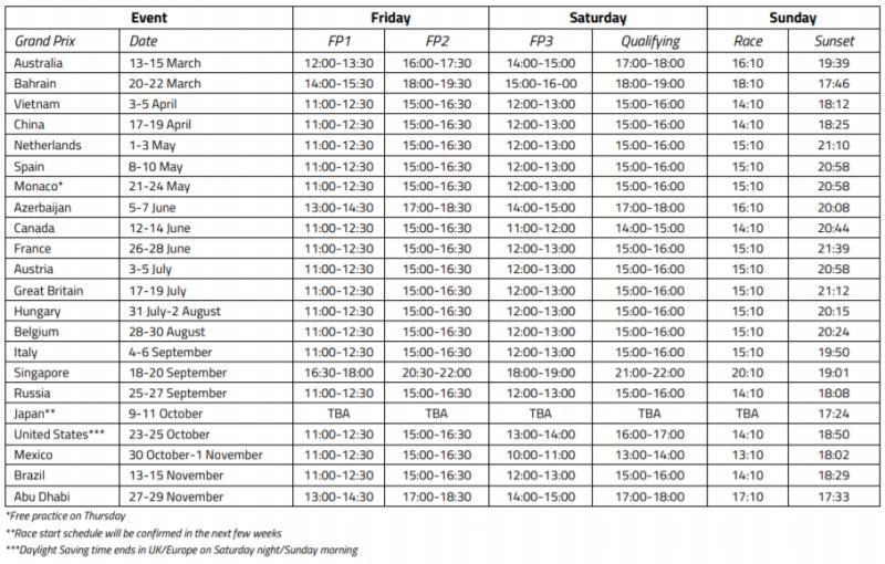 harmonogram F1 2020
