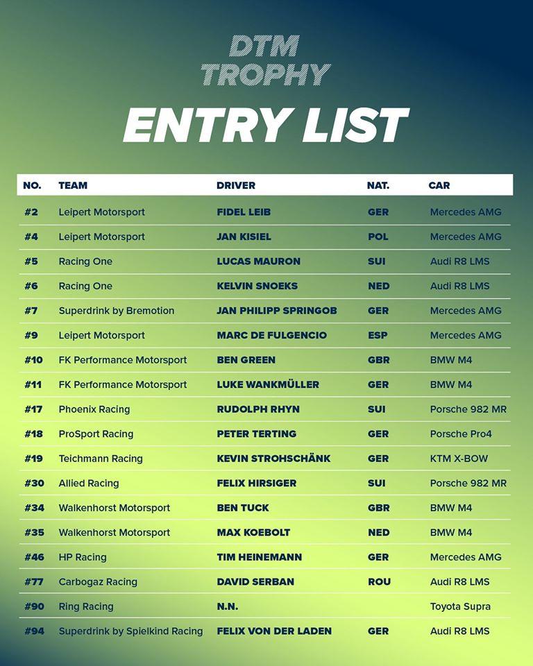Lista zgłoszeń DTM Trophy