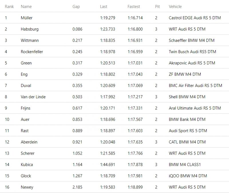 Wyniki 1 treningu DTM Lausitzring