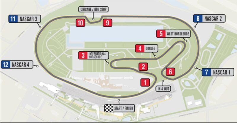 mapa toru Daytona
